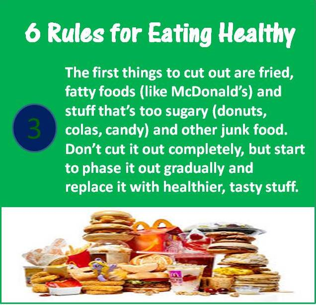 Simple Rules For A Healthy Life Share And Spread The: 6 Rules For Healthy Eating